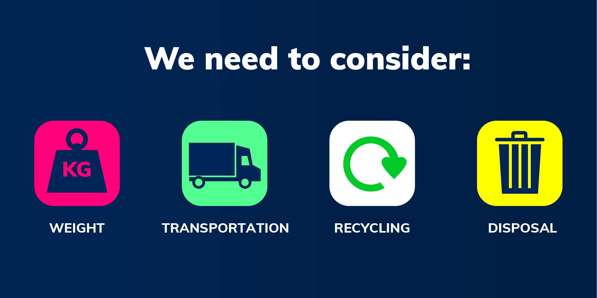 consider when recycling; weight, transport, recycling, disposal